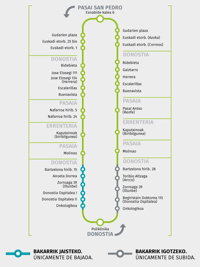 Línea E07